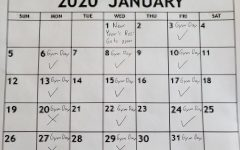 New Year, New Me? How New Year's Resolutions Hold Up
