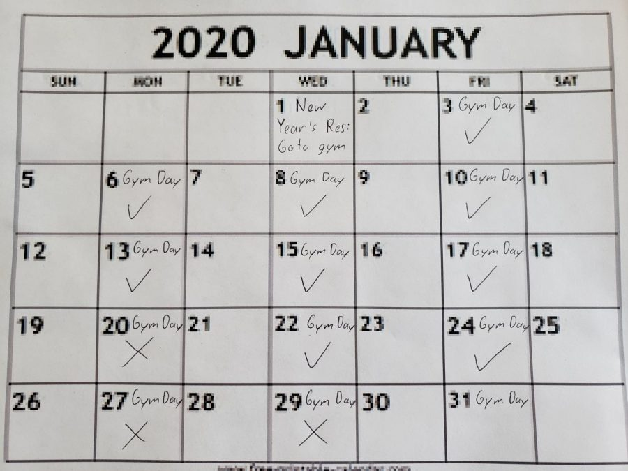 A calendar showing a New Year's resolution, with goals such as going to the gym regularly.